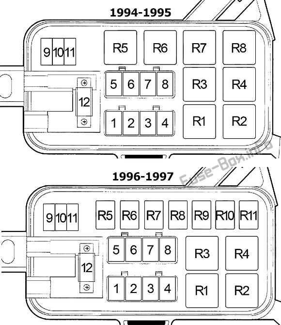 fuse box diagram dodge ram 1500 / 2500 / 3500 (1994-2001)  fuse-box.info