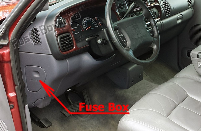 The location of the fuses in the passenger compartment: Dodge Ram (1994-2001)