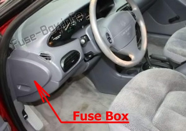 The location of the fuses in the passenger compartment: Dodge Stratus (1995-2000)