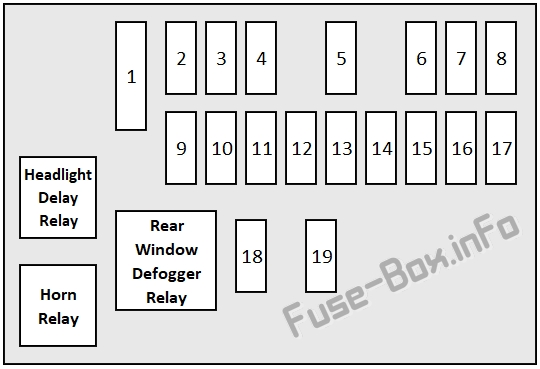 Fuse Box Diagram Dodge Stratus (2001-2006)Fuse-Box.info