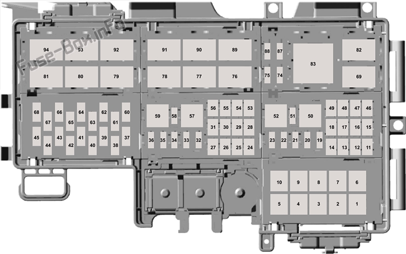 Engine fuse box diagram: Ford Mustang (2020)