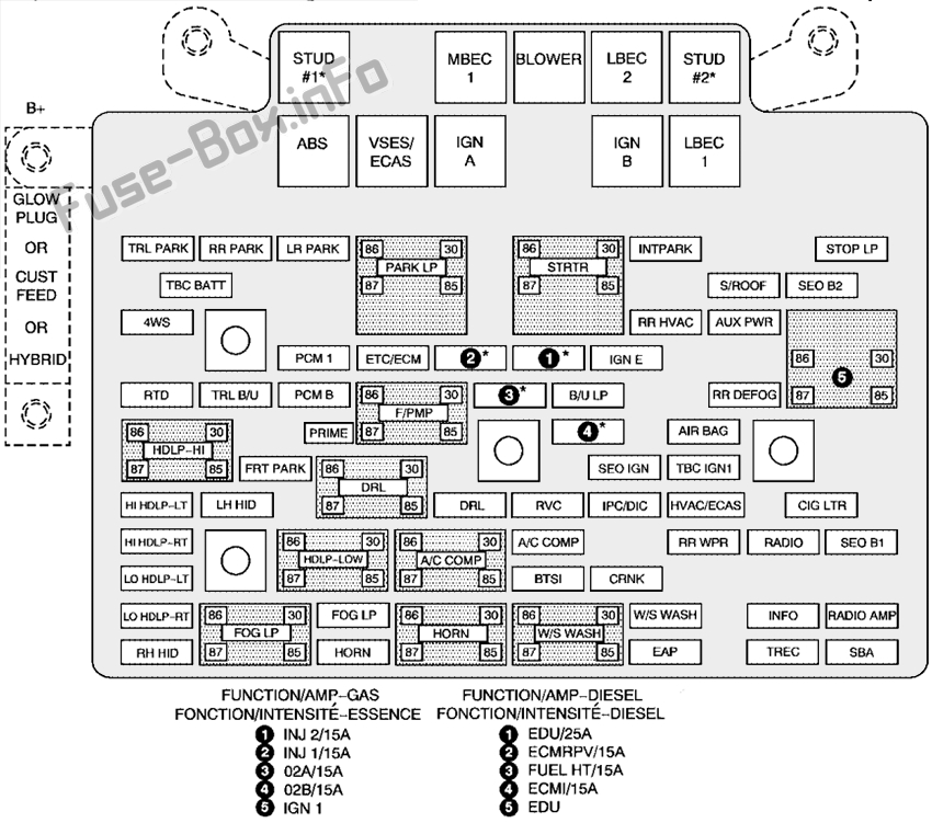 Fuse Box Diagram Hummer H2  2002