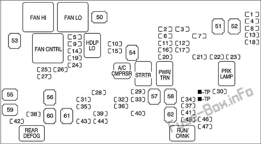Under-hood fuse box diagram: Hummer H2 (2008, 2009, 2010)
