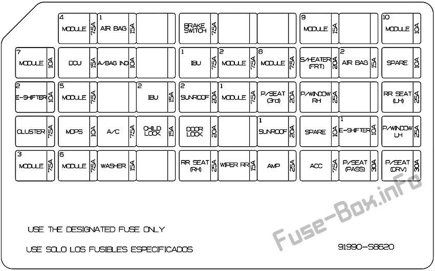 Interior fuse box diagram: Hyundai Palisade (2020-...)