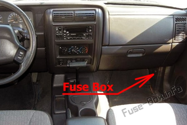 Fuse Box Diagram Jeep Cherokee  Xj  1997