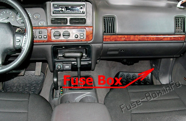 The location of the fuses in the passenger compartment: Jeep Grand Cherokee (ZJ; 1996, 1997, 1998)