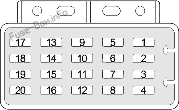 Fuse Box Diagram Jeep Wrangler (TJ; 1997-2006)Fuse-Box.info