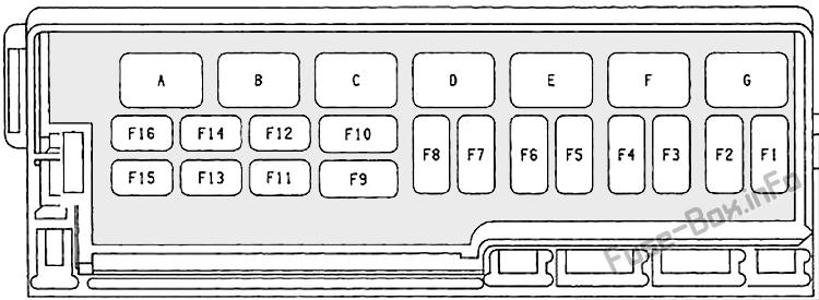 Under-hood fuse box diagram: Jeep Wrangler (1987, 1988, 1989, 1990, 1991, 1992, 1993, 1994, 1995)