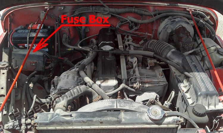 The location of the fuses in the engine compartment: Jeep Wrangler (1987-1995)