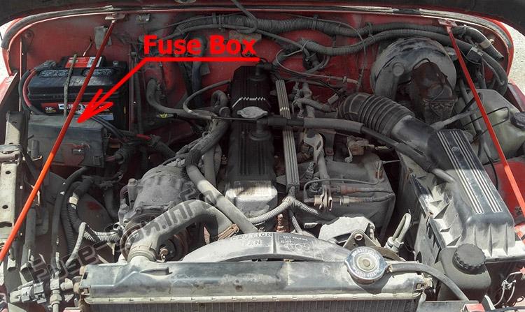 Fuse Box Diagram Jeep Wrangler (YJ; 1987-1995)Fuse-Box.info