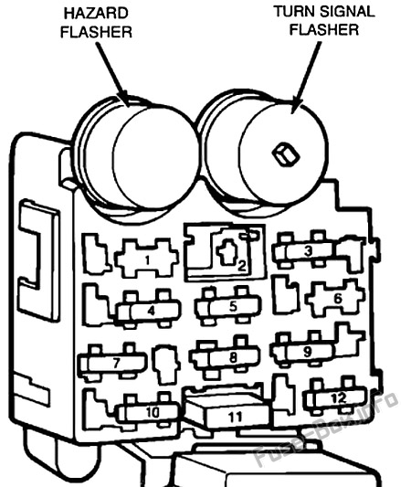 fuse box diagram jeep wrangler (yj; 1987-1995)  fuse-box.info