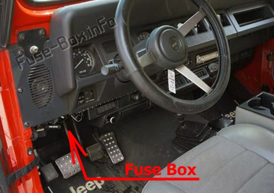 The location of the fuses in the passenger compartment: Jeep Wrangler (1987-1995)