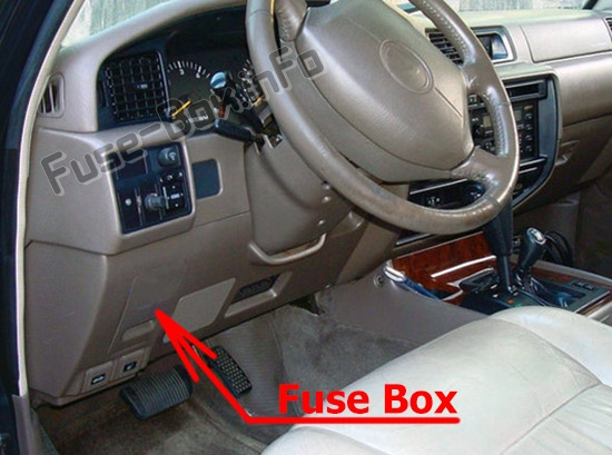 The location of the fuses in the passenger compartment: Lexus LX 450 (J80; 1996-1997)