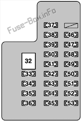 Interior fuse box diagram: Lexus LX470 (1998, 1999, 2000, 2001, 2002)