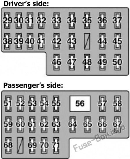 Diagrama de la caja de fusibles interior: Lexus LX470 (2005)