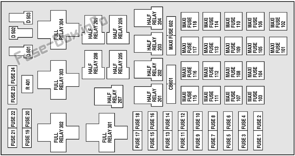 Under-hood fuse box diagram: Lincoln Blackwood (2001, 2002, 2003)