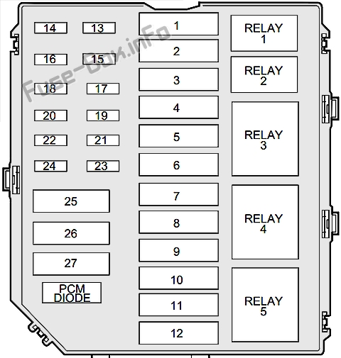 Fuse Box Diagram Lincoln Town Car (1998-2002) | 1998 Lincoln Fuse Box Diagram |  | Fuse-Box.info
