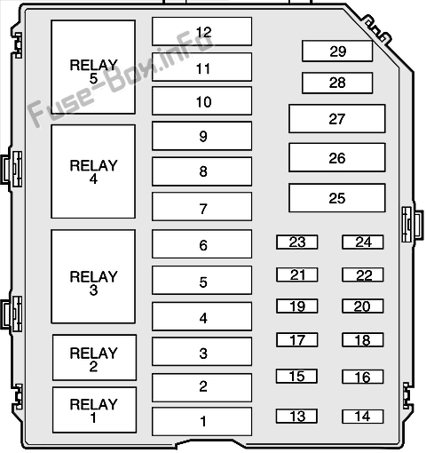 Fuse Box Diagram Lincoln Town Car (1998-2002)Fuse-Box.info