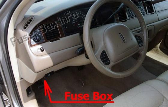 Fuse Box Diagram Lincoln Town Car  1998