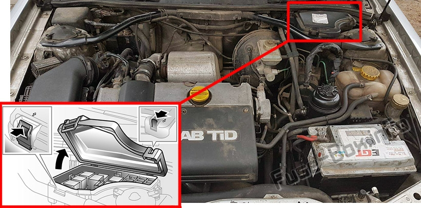 The location of the fuses in the engine compartment: Saab 9-3 (1998-2002)
