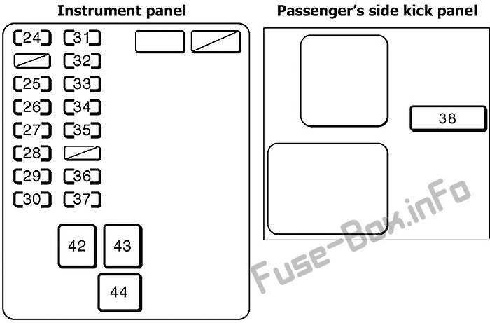 Interior fuse box diagram: Toyota Avalon (1995, 1996, 1997, 1998, 1999)