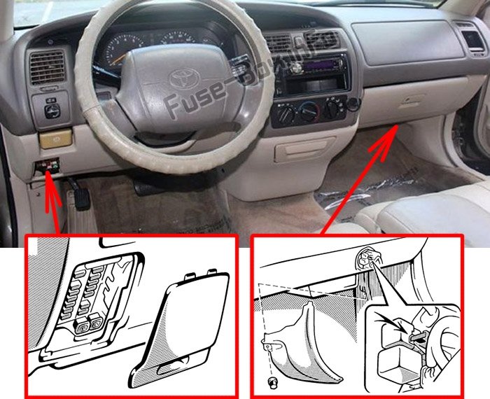 Fuse Box Diagram Toyota Avalon Xx10 1995 1999