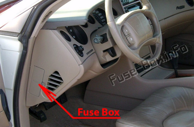 The location of the fuses in the instrument panel: Buick Riviera (1994-1999)
