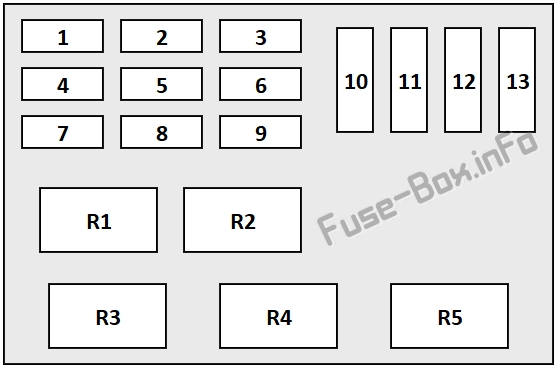[DHAV_9290]  Fuse Box Diagram Buick Roadmaster (1994-1996) | Buick Roadmaster Fuse Box Location |  | Fuse-Box.info