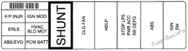 Under-hood fuse box diagram: Buick Skylark (1996, 1997, 1998)