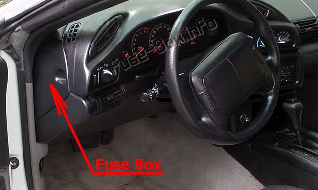 The location of the fuses in the passenger compartment: Chevrolet Camaro (1993-1997)