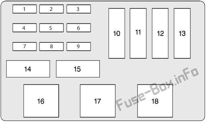 Fuse Box Diagram Chevrolet Lumina 1995 2001