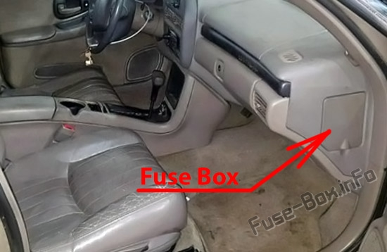 The location of the fuses in the passenger compartment: Chevrolet Lumina (1995-2001)
