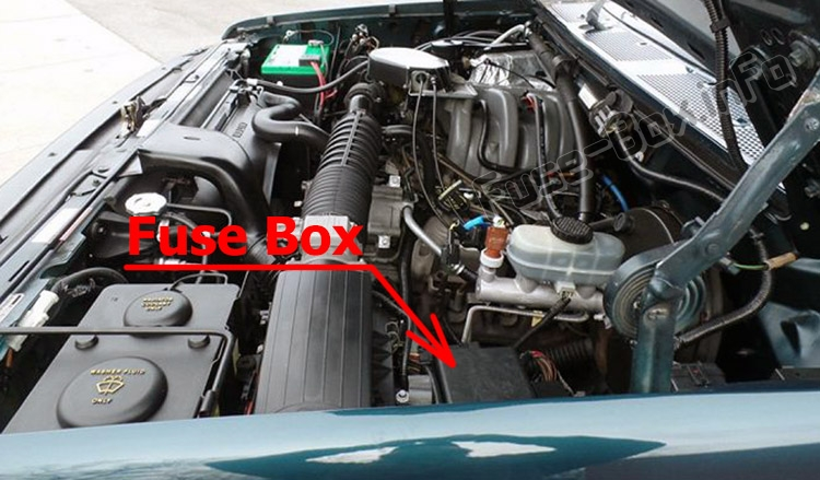 The location of the fuses in the engine compartment: Ford Bronco (1992-1996)