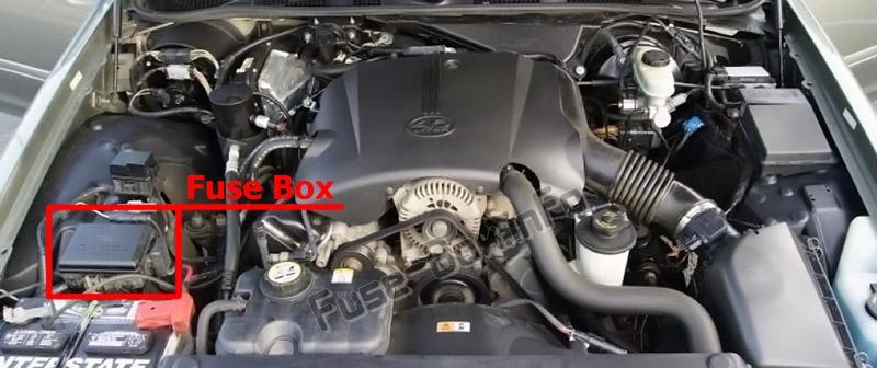 Fuse Box Diagram Ford Crown Victoria 1998 2002