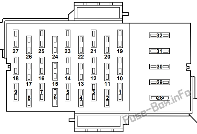 Instrument panel fuse box diagram: Ford Crown Victoria (2001, 2002)