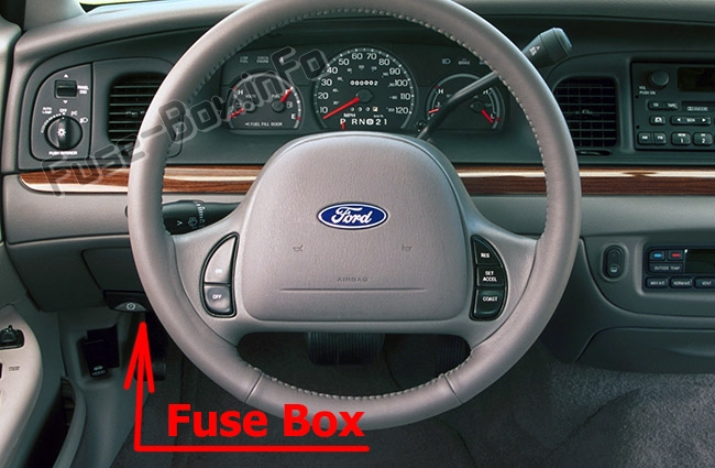 Fuse Box Diagram Ford Crown Victoria 1998 2002