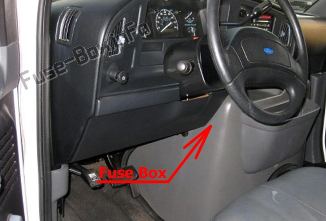 The location of the fuses in the passenger compartment: Ford E-Series / Econoline (1992-1996)