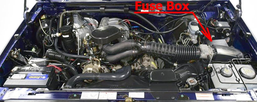 Fuse Box Diagram Ford F 150 F 250 F 350 1992 1997