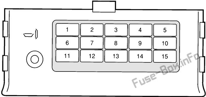 Fuse Box Diagram Ford Probe  1992