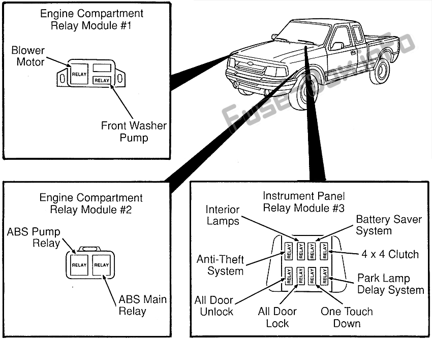 Relays: Ford Ranger (1995, 1996, 1997)