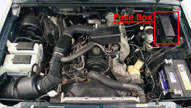 The location of the fuses in the engine compartment: Ford Ranger (1995-1997)