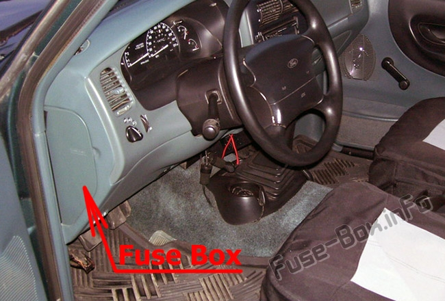The location of the fuses in the passenger compartment: Ford Ranger (1995-1997)