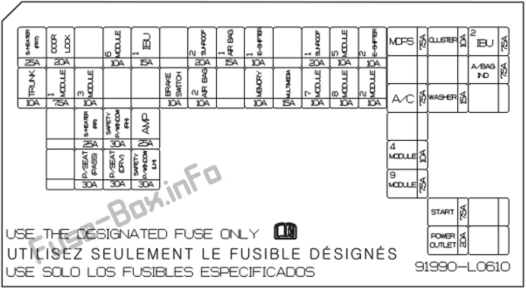 Instrument panel fuse box diagram: Hyundai Sonata (2020)