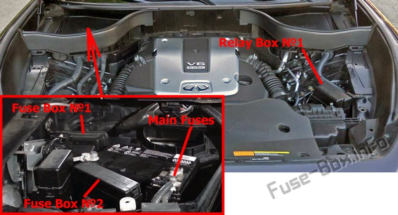 The location of the fuses in the engine compartment: Infiniti FX35, FX37, FX50, QX70 (2008-2017)