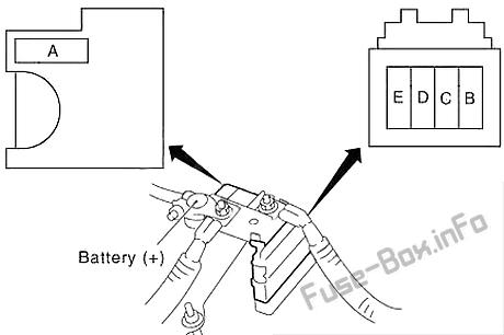 [SCHEMATICS_44OR]  Fuse Box Diagram Infiniti FX35/FX45 (S50; 2003-2008) | Infiniti Fx35 2005 Fuse Box |  | Fuse-Box.info