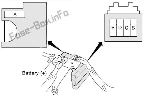 [SCHEMATICS_4JK]  Fuse Box Diagram Infiniti G35 (V35; 2002-2007) | 03 Infiniti G35 Fuse Box |  | Fuse-Box.info