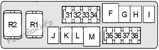 Under-hood fuse box #2 diagram: Infiniti G35 (2002, 2003, 2004, 2005, 2006, 2007)