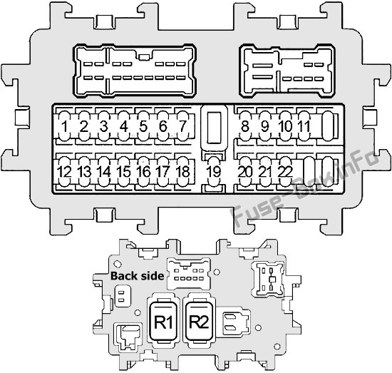 Instrument panel fuse box diagram: Infiniti G35 (2002, 2003, 2004, 2005, 2006, 2007)