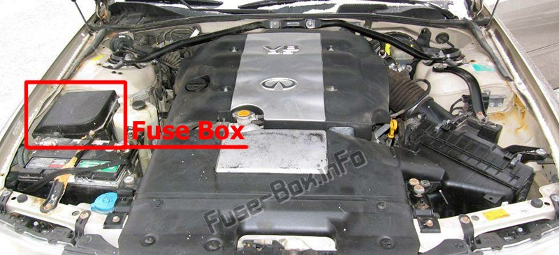 The location of the fuses in the engine compartment: Infiniti M45 (2003-2004)