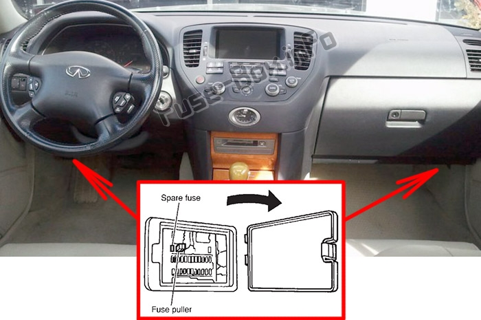 The location of the fuses in the passenger compartment: Infiniti M45 (2003-2004)